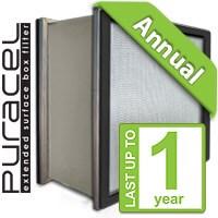Aluminum Separated Box Filters